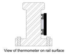 Rail Thermometer Drawing