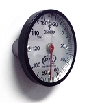Ultra Magnetic Rail Surface Thermometers