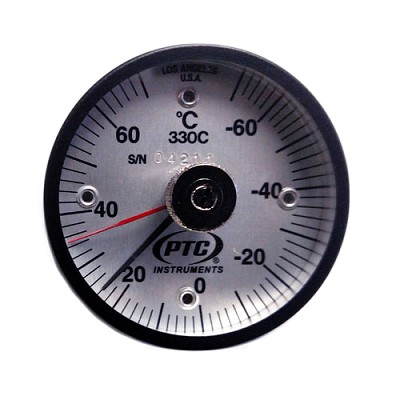 -100° to 160°F Rail Thermometer Ancillary Hand